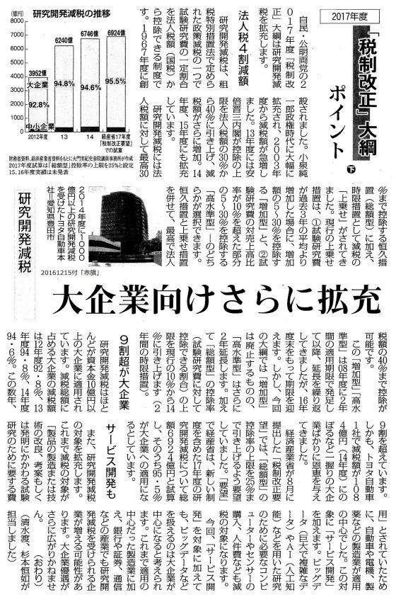 20161215税制改正下