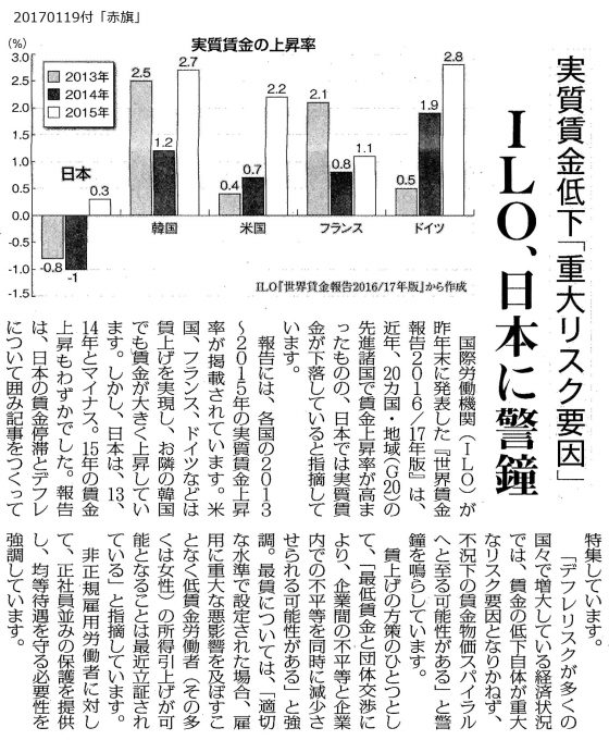 20170119ILO日本賃金