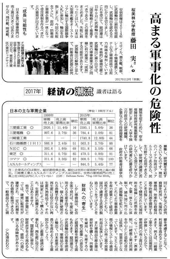 20170112藤田実下