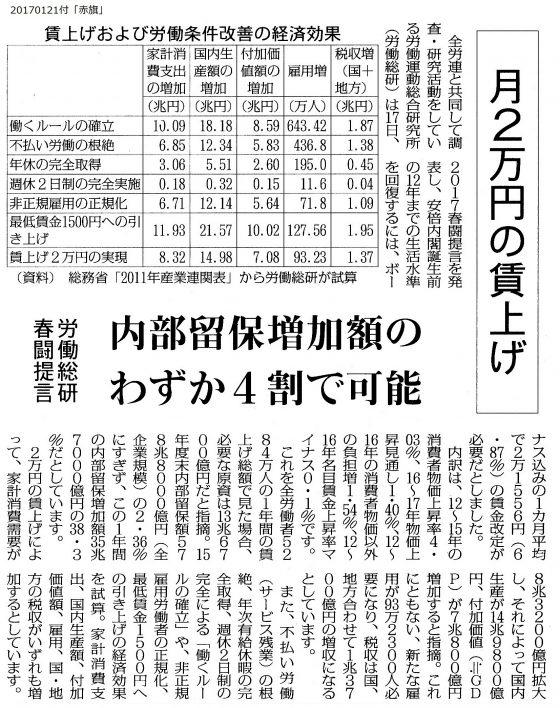 20170121労働総研春闘