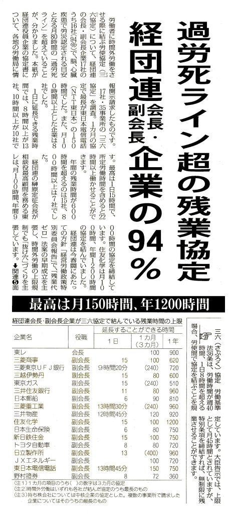 20170204経団連残業協定1