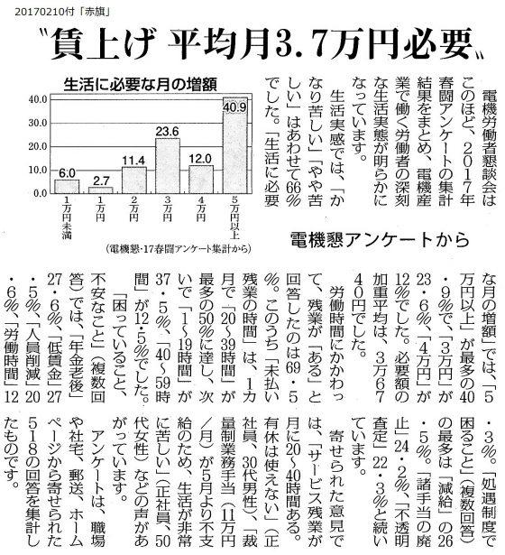 20170210電機懇春闘